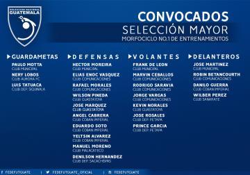 NOMINA OFICIAL SELECCION FEMENINA DE GUATEMALA / TORNEO U-16 UNCAF / FIFA FORWARD