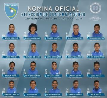 NOMINA OFICIAL SELECCION SUB 20 DE GUATEMALA / CAMPEONATO SUB 20 DE CONCACAF 2018